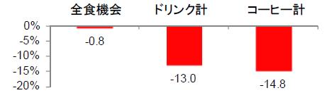 130531-1
