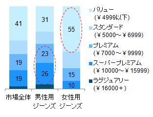 PR_20150518_2